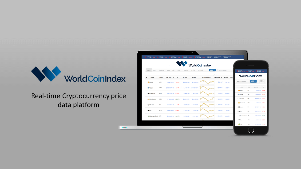 www.worldcoinindex.com